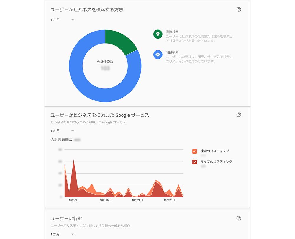 インサイト画面サンプル
