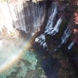 白糸の滝_360度_静岡県