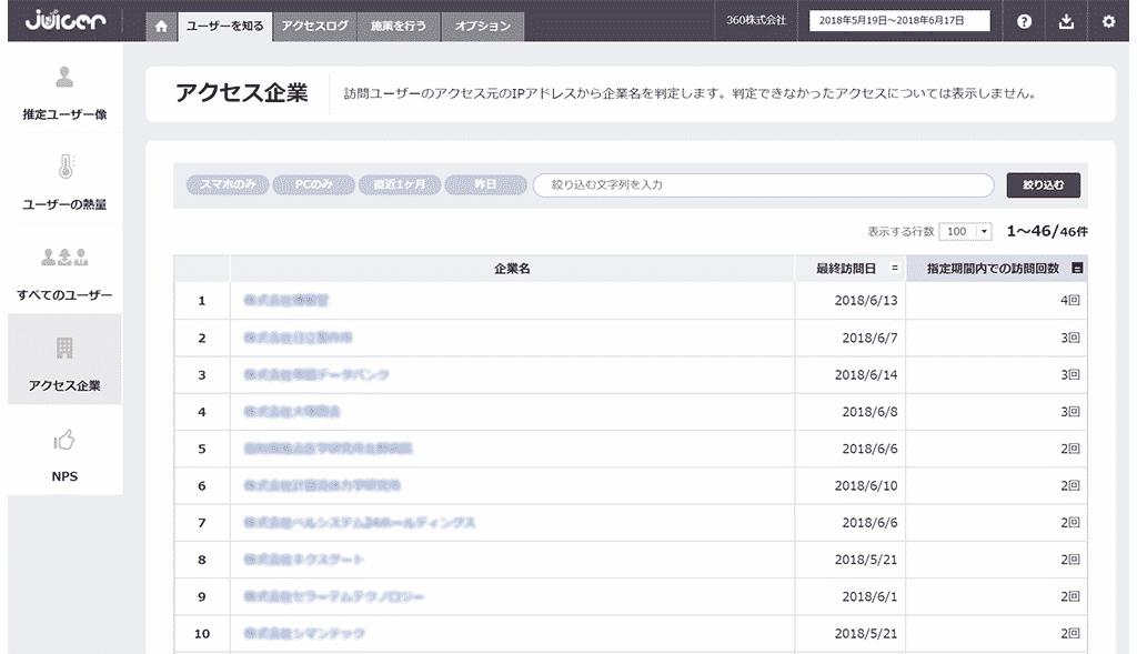 Juicer(ジューサー)アクセス元企業
