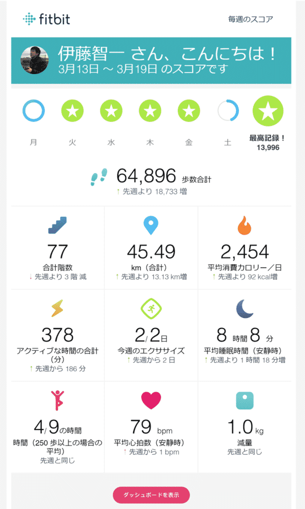 fitbit_charge2_mail