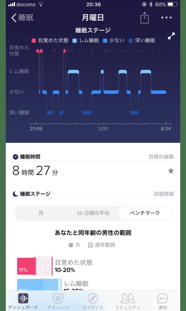 fitbit_charge2_sleep2