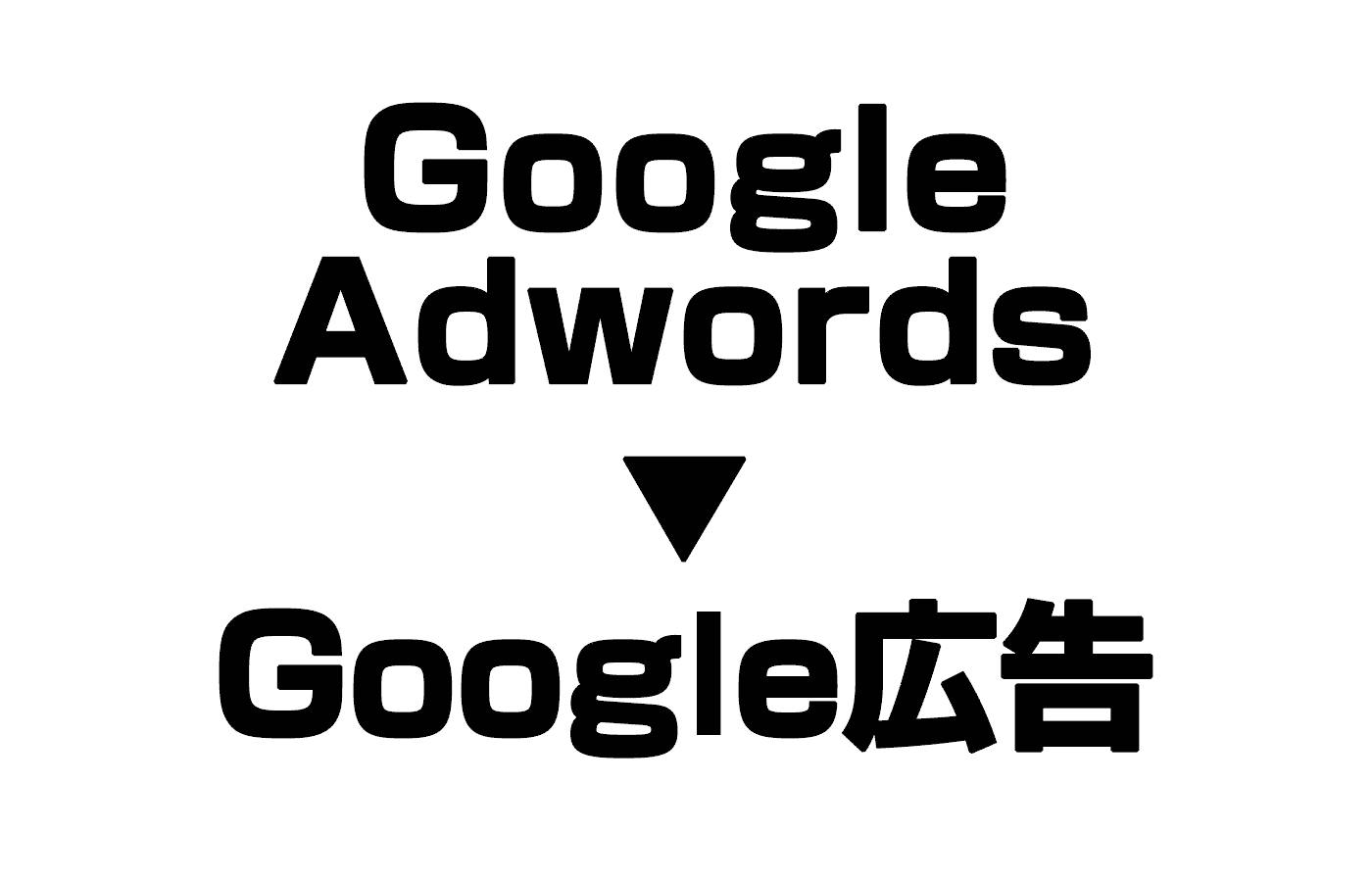Google広告に名称変更