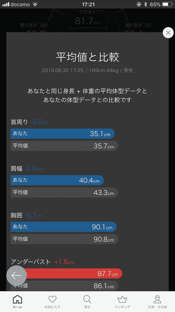 ZOZOSUIT_全国平均
