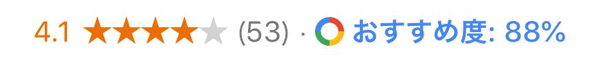 Googleマップおすすめ度01