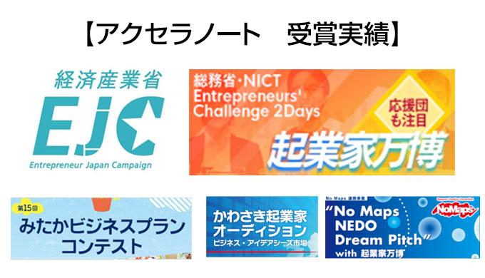 経済産業省・中小企業庁長官賞など、5つの受賞実績。