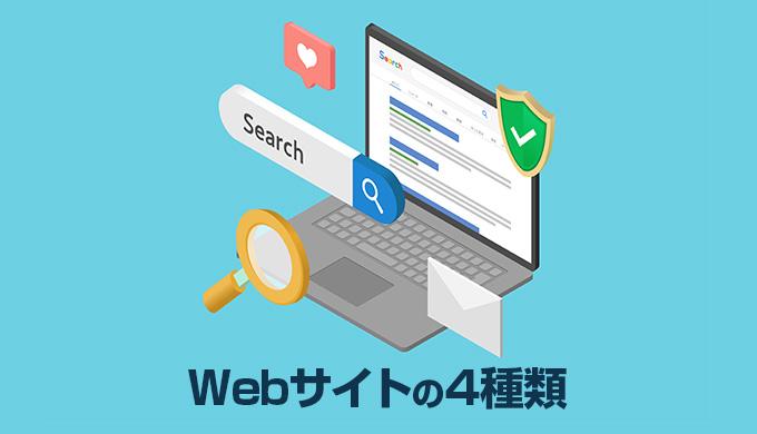 Webサイトの4種類とマーケティングの注意点